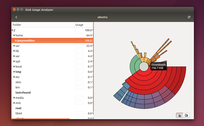 disk-usage-visualizer-for-ubuntu