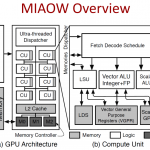 MIAOW_Overview_slide